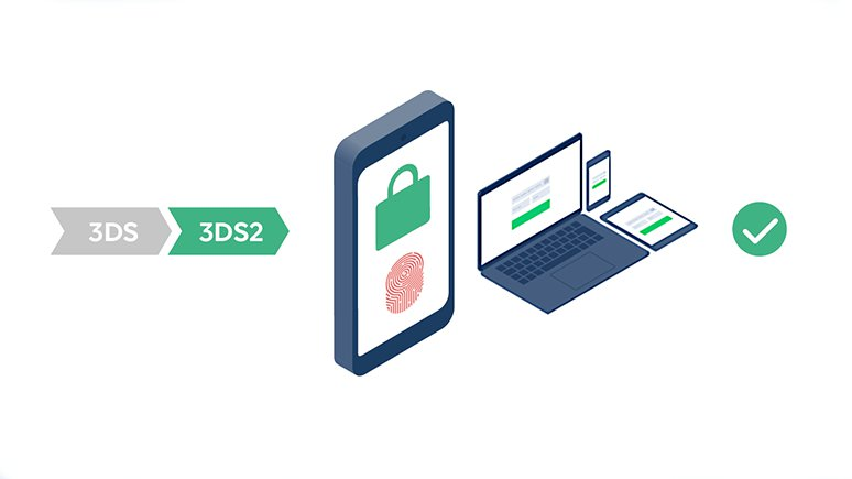 Datatrans AG – Datatrans – Switzerland's leading 3-D Secure 2 provider