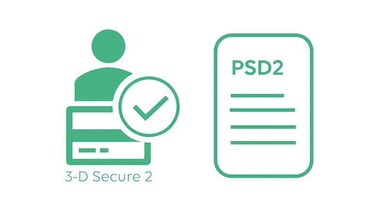 Datatrans AG – Authentication: Updates to 3-D Secure 2 and PSD2